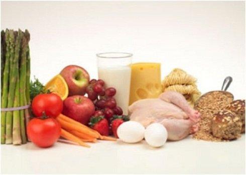 alapvető-élelmiszerek
