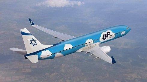 izraeli-légitársaság-budapestre