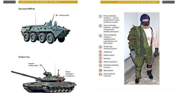 litvanok_partizanhaborura_keszulnek_orosz_megszallas_eseten